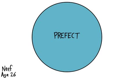 How To Draw A Perfect Circle - Oliver Age 24